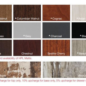 Laminate Colors for Table Tops