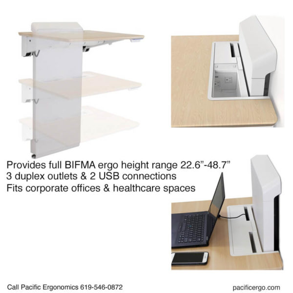 Sit-stand wall desk