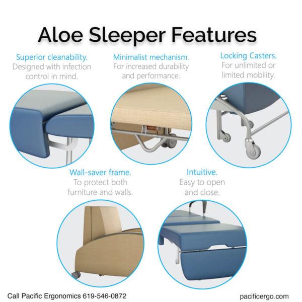 Aloe Sleeper Features