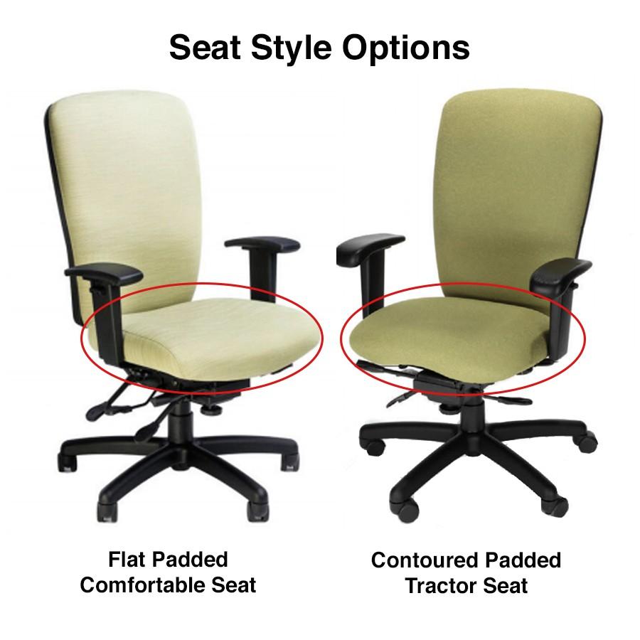 Seat Types