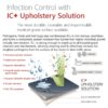 IC+ Upholstery Solution