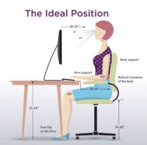 Ideal Posturing for healthy home office workers