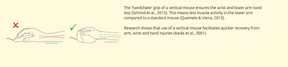 Vertical wireless ergonomic mouse with a handshake grip